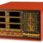 Автомобильный 5-ти компонентный газоанализатор «Инфракар 5М-2Т.01», Мурманск